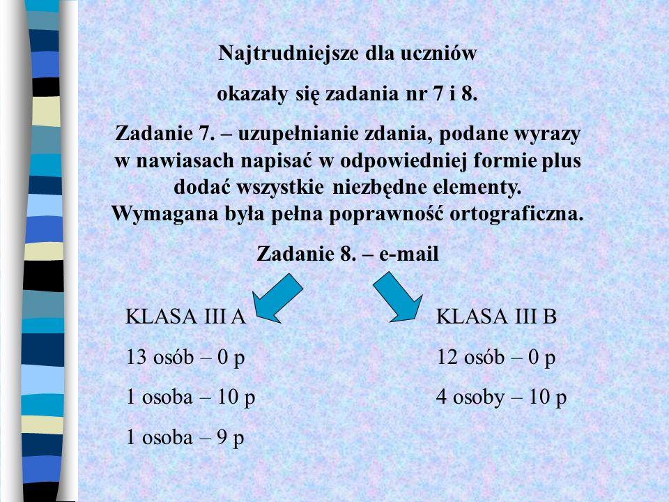 Najtrudniejsze dla uczniów okazały się zadania nr 7 i 8.