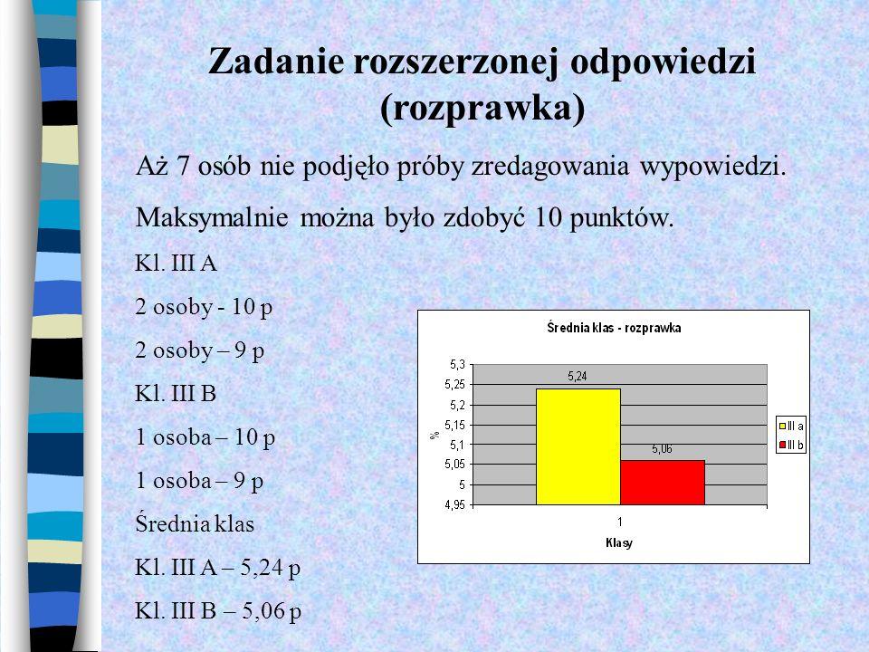 Zadanie rozszerzonej odpowiedzi (rozprawka)