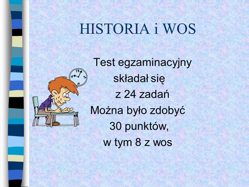 HISTORIA i WOS Test egzaminacyjny składał się z 24 zadań