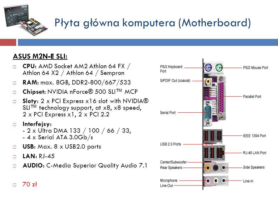 Płyta główna komputera (Motherboard)
