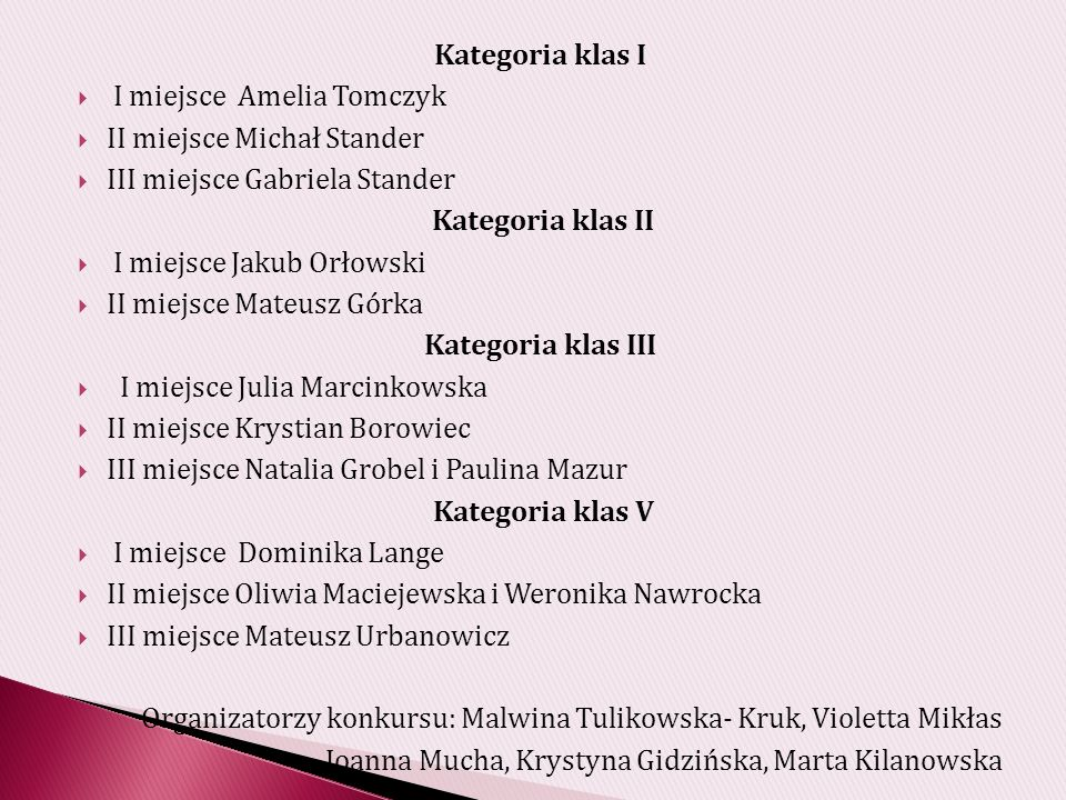Kategoria klas I I miejsce Amelia Tomczyk. II miejsce Michał Stander. III miejsce Gabriela Stander.