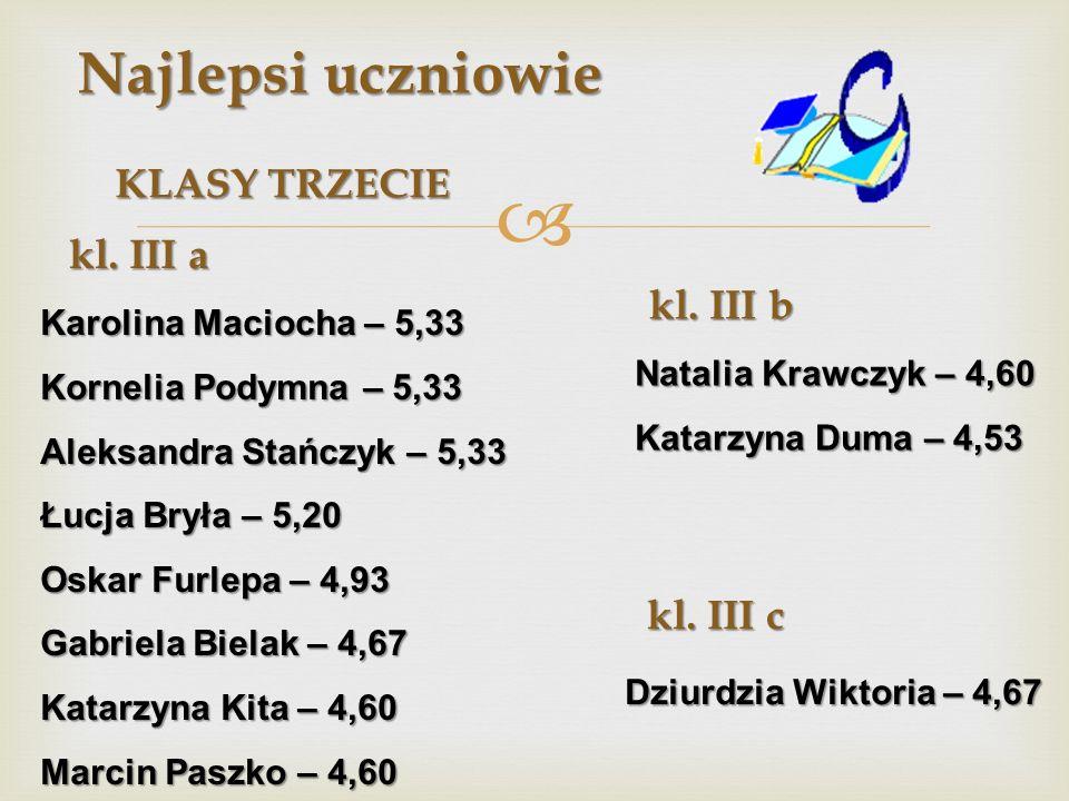 Najlepsi uczniowie KLASY TRZECIE kl. III a Karolina Maciocha – 5,33