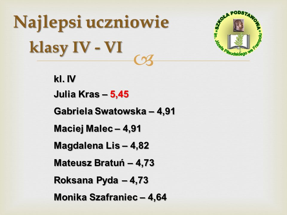 Najlepsi uczniowie klasy IV - VI