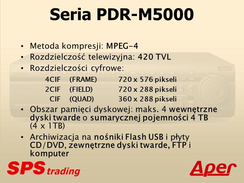 Seria PDR-M5000 Metoda kompresji: MPEG-4