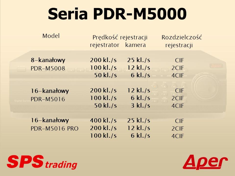 Seria PDR-M5000 Model 8-kanałowy PDR-M5008 16-kanałowy PDR-M5016