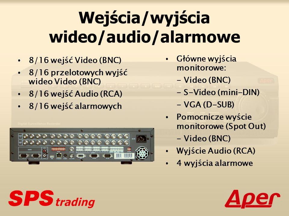 Wejścia/wyjścia wideo/audio/alarmowe