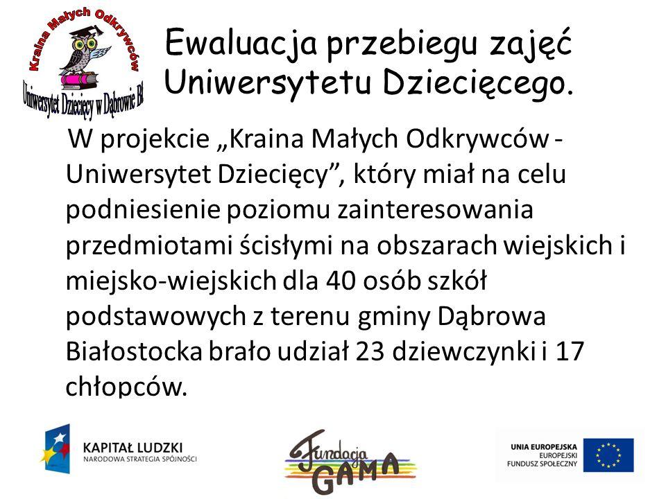 Ewaluacja przebiegu zajęć Uniwersytetu Dziecięcego.