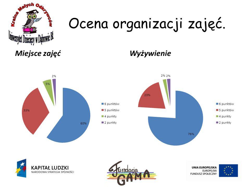 Ocena organizacji zajęć.