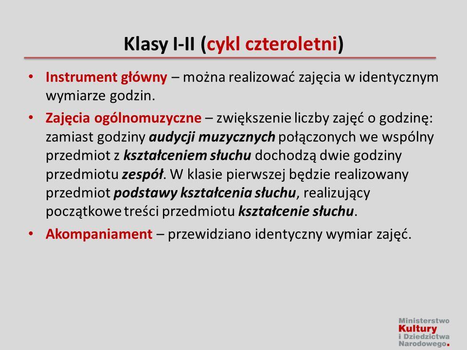 Klasy I-II (cykl czteroletni)