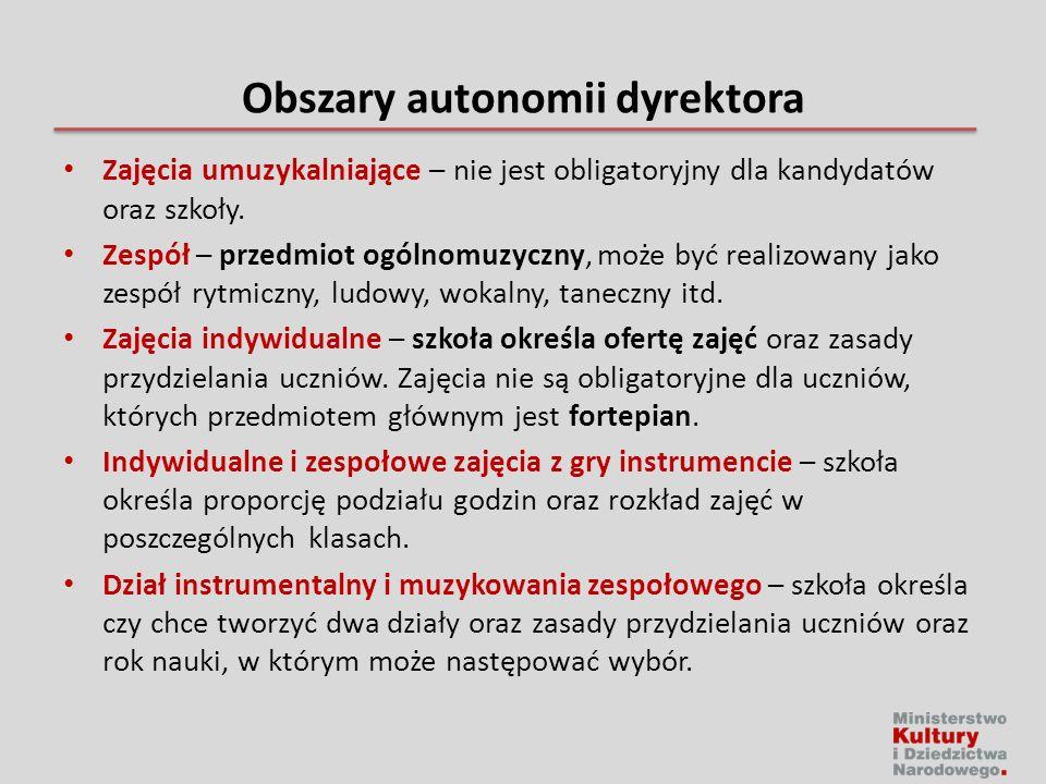 Obszary autonomii dyrektora