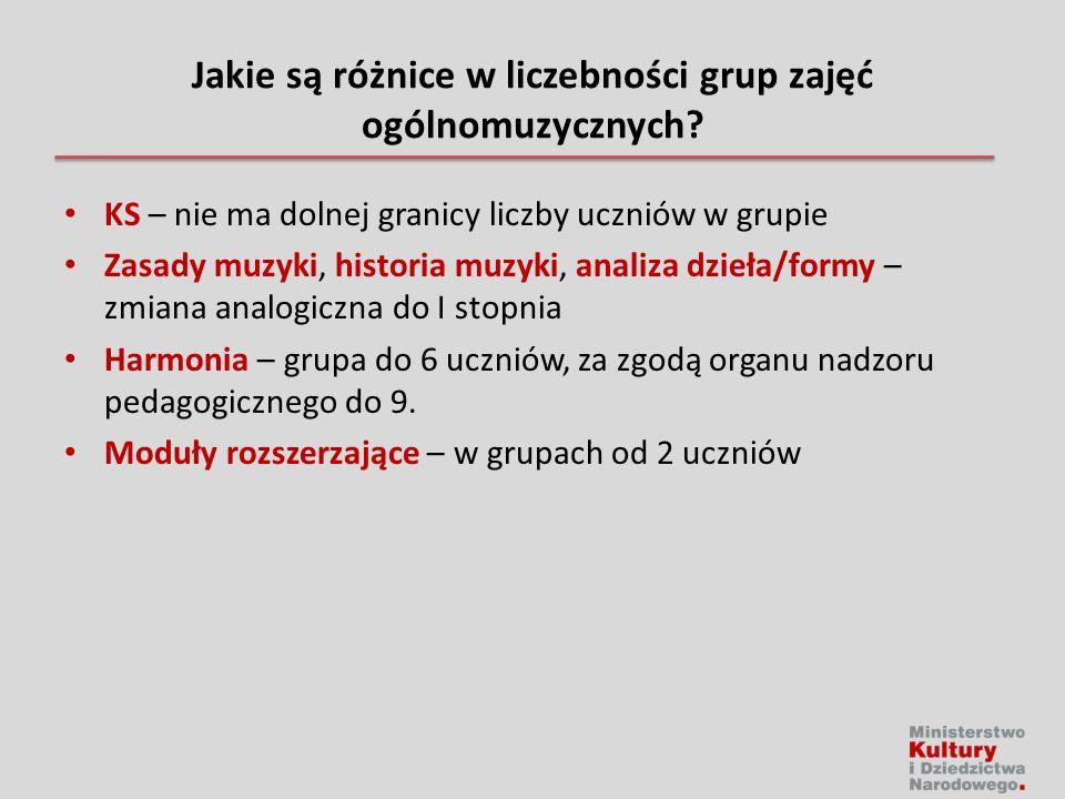 Jakie są różnice w liczebności grup zajęć ogólnomuzycznych