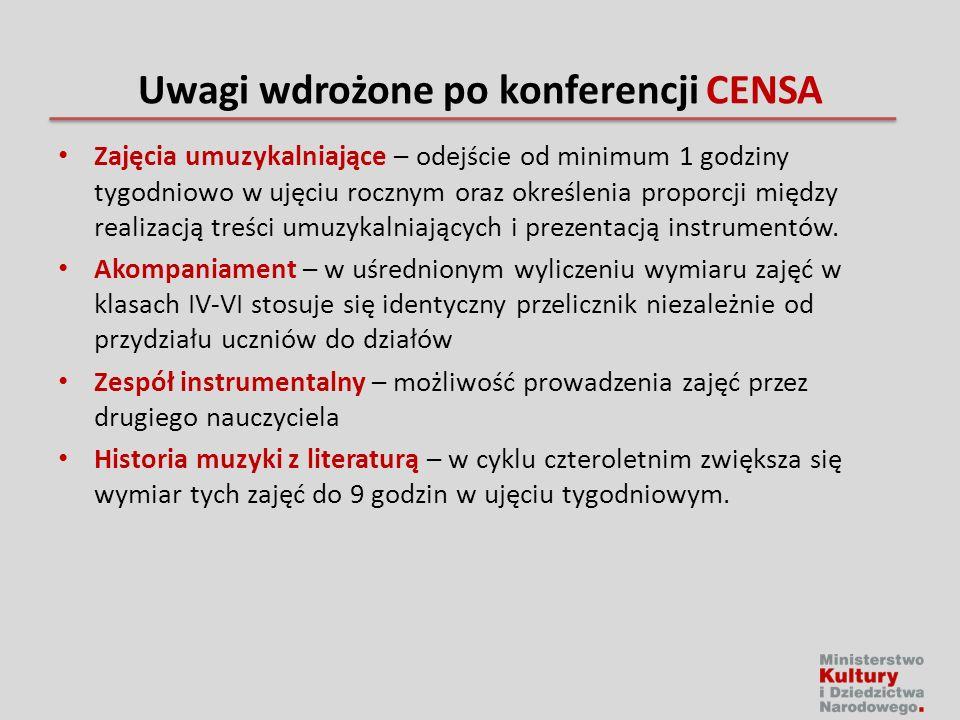 Uwagi wdrożone po konferencji CENSA