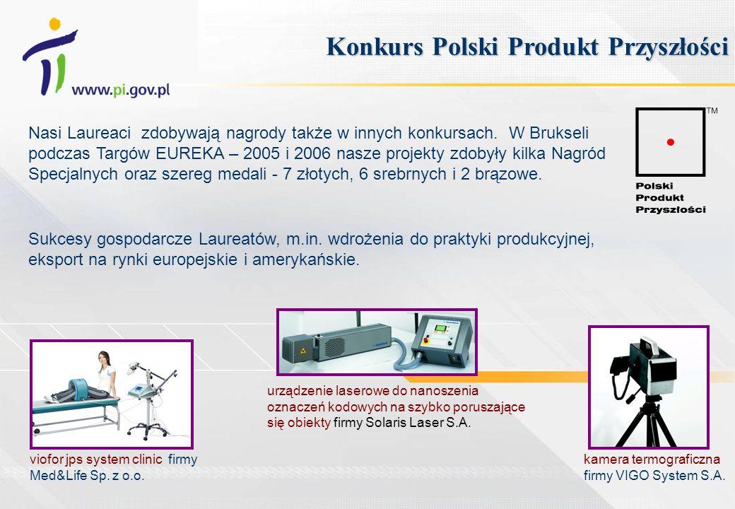Konkurs Polski Produkt Przyszłości