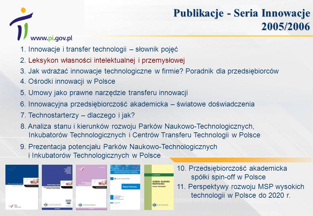 Publikacje - Seria Innowacje 2005/2006