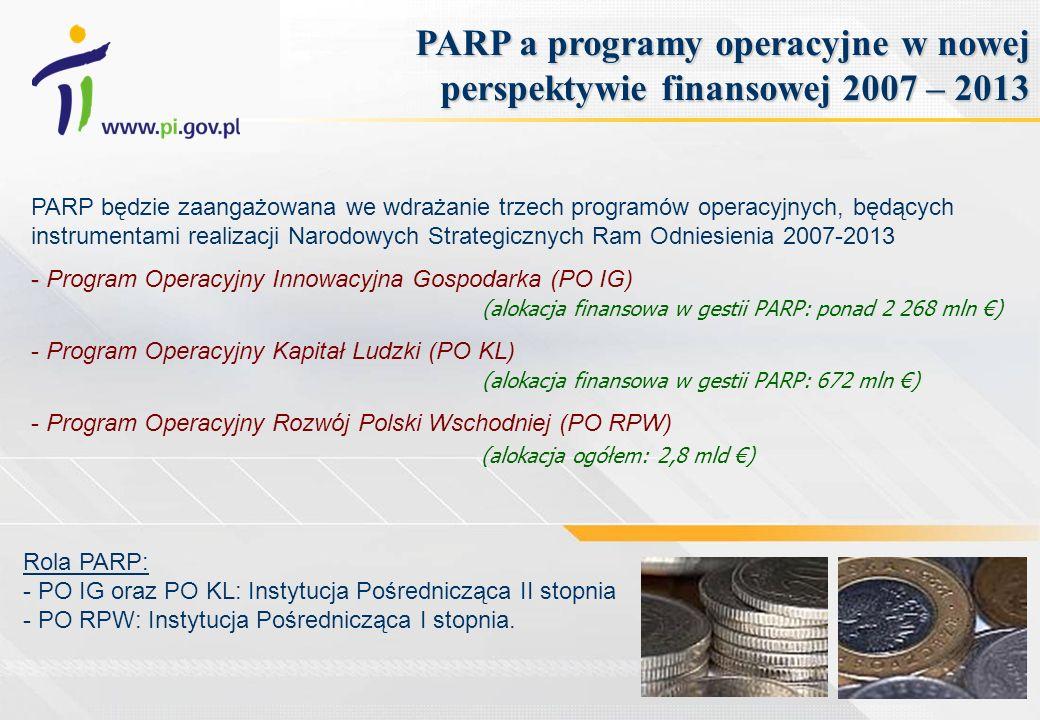 PARP a programy operacyjne w nowej perspektywie finansowej 2007 – 2013