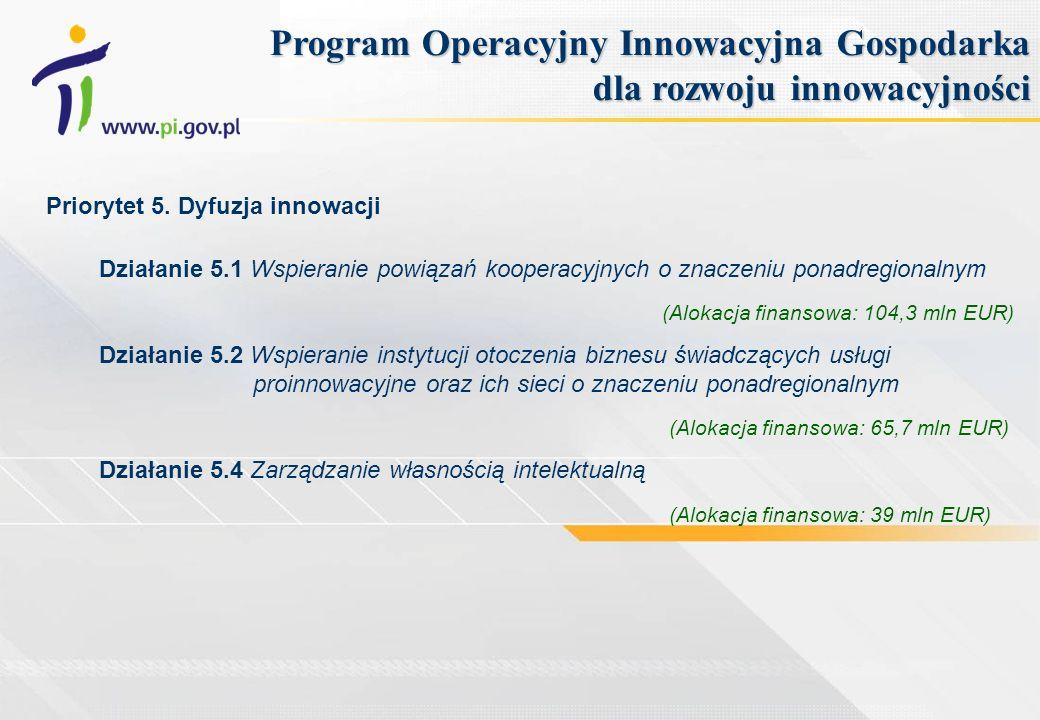 Program Operacyjny Innowacyjna Gospodarka dla rozwoju innowacyjności