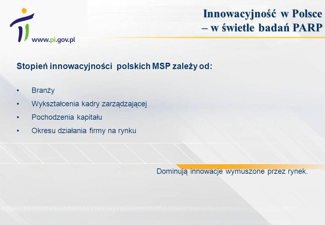 Innowacyjność w Polsce – w świetle badań PARP