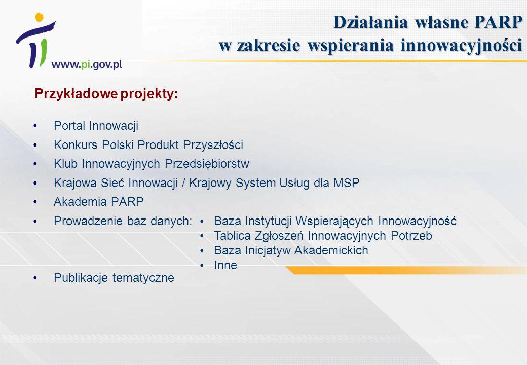 Działania własne PARP w zakresie wspierania innowacyjności