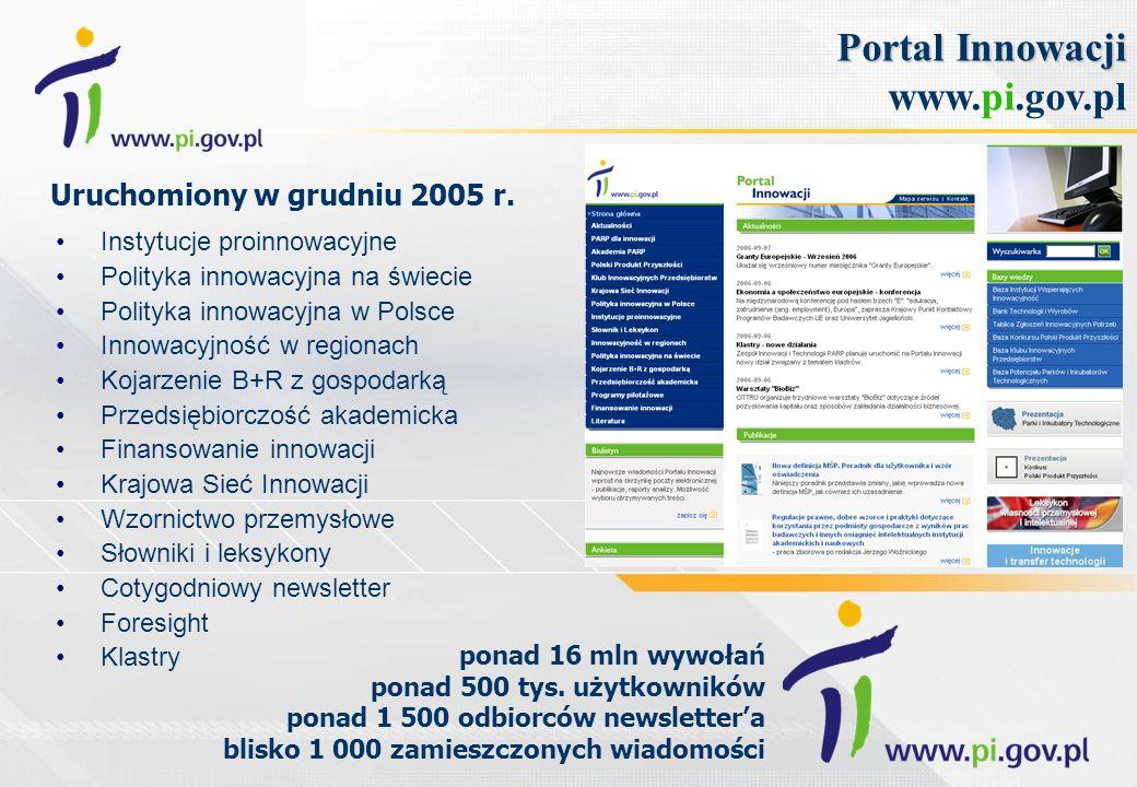 Portal Innowacji www.pi.gov.pl