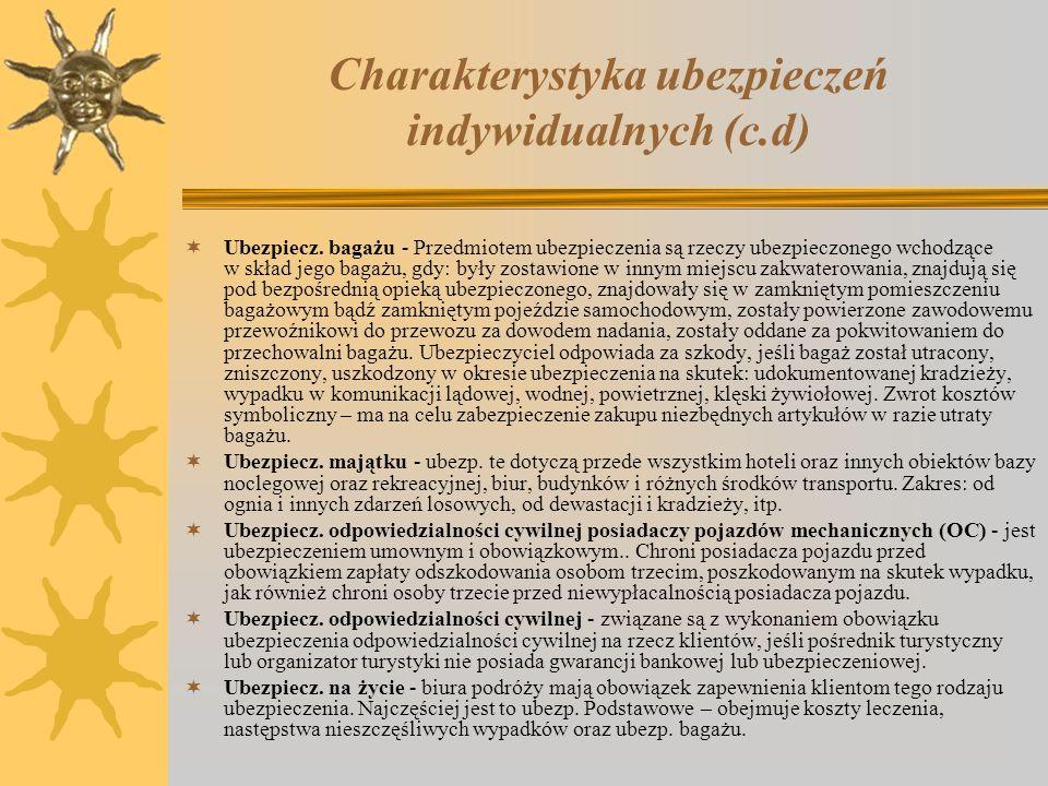 Charakterystyka ubezpieczeń indywidualnych (c.d)