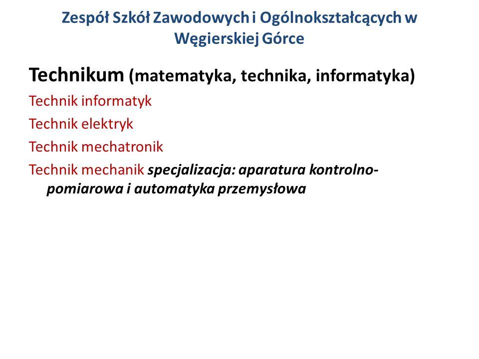 Zespół Szkół Zawodowych i Ogólnokształcących w Węgierskiej Górce