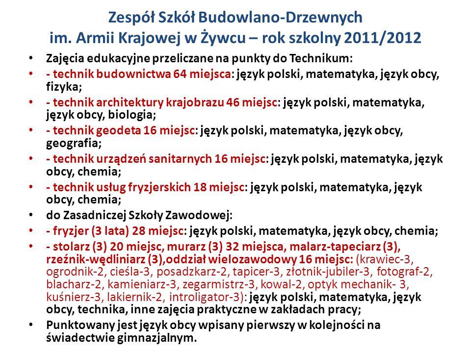 Zespół Szkół Budowlano-Drzewnych im