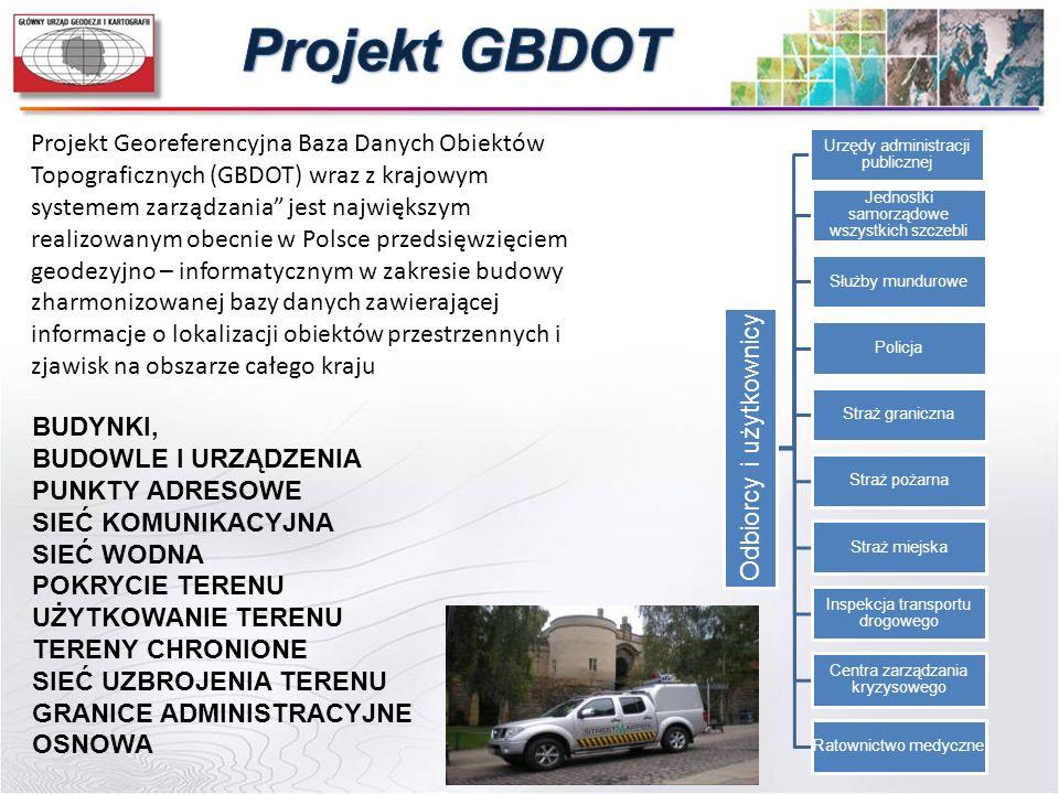 Projekt GBDOT