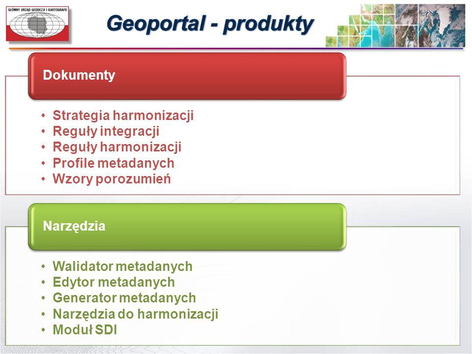 Geoportal - produkty Dokumenty Strategia harmonizacji