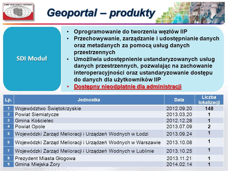 Geoportal – produkty SDI Moduł Oprogramowanie do tworzenia węzłów IIP