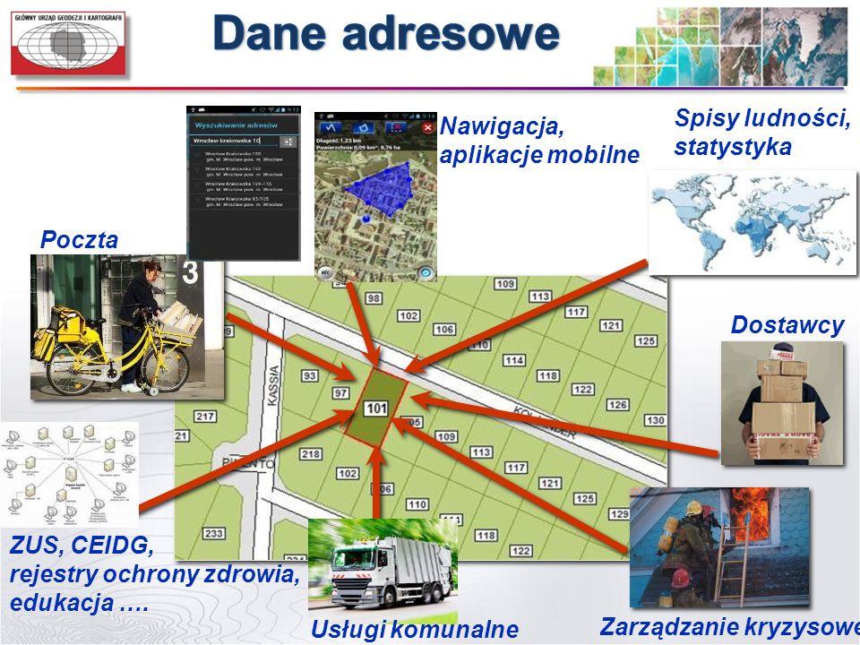 Dane adresowe Spisy ludności, Nawigacja, statystyka aplikacje mobilne