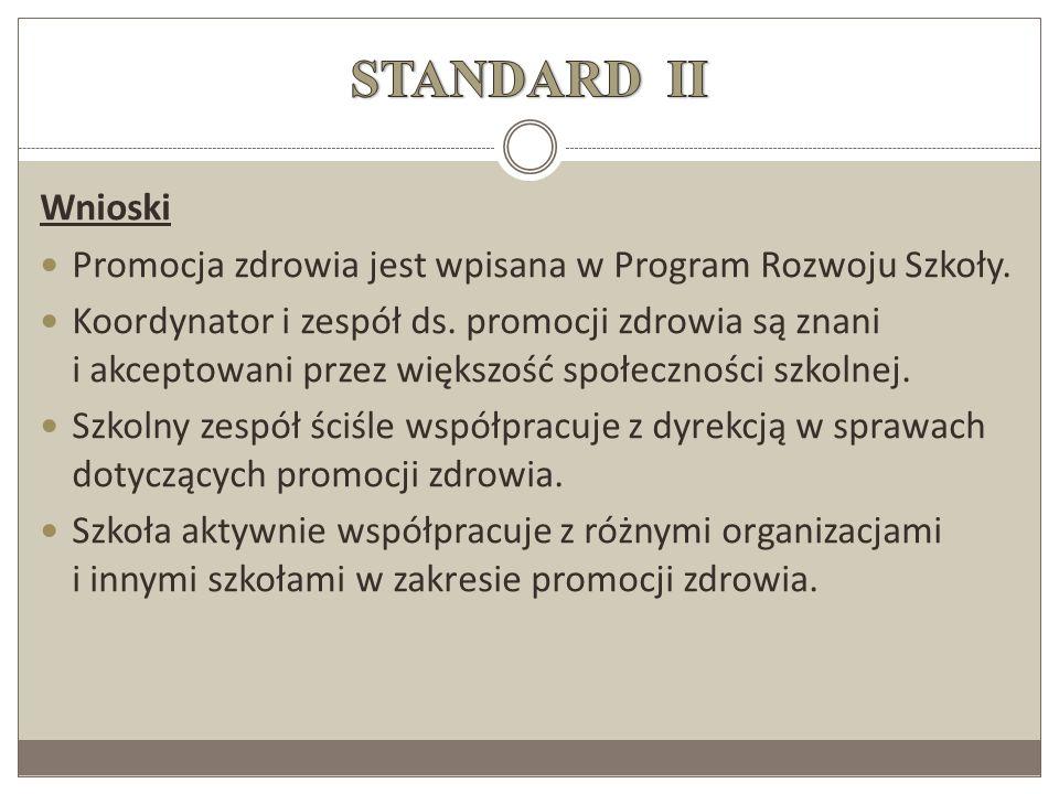 STANDARD II Wnioski. Promocja zdrowia jest wpisana w Program Rozwoju Szkoły.