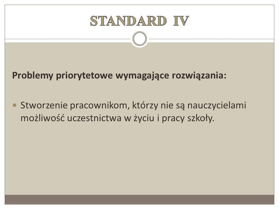 STANDARD IV Problemy priorytetowe wymagające rozwiązania: