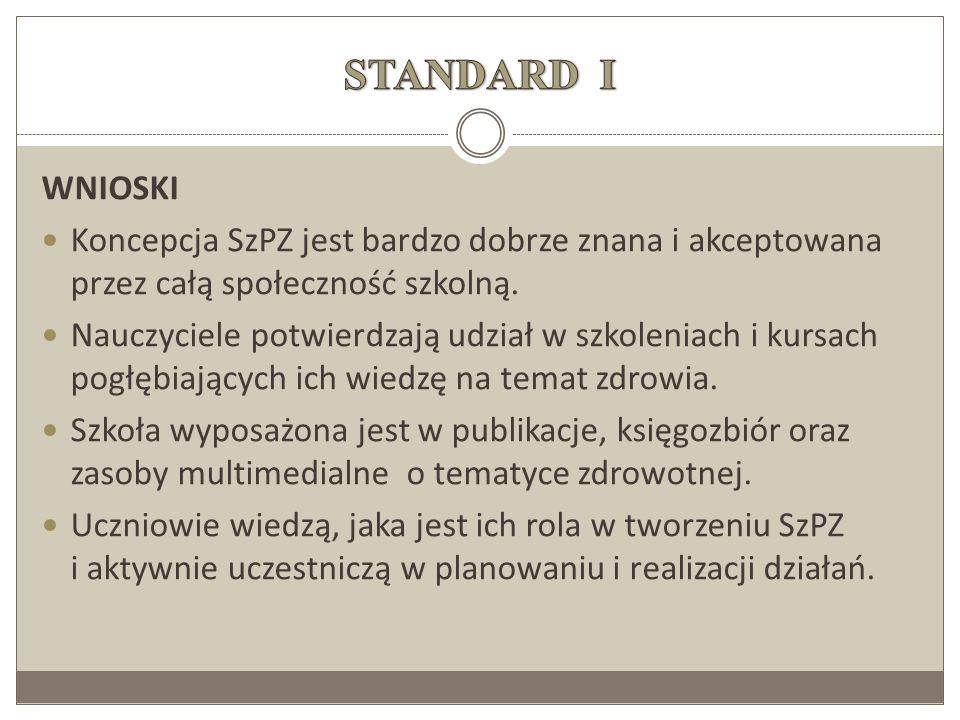 STANDARD I WNIOSKI Koncepcja SzPZ jest bardzo dobrze znana i akceptowana przez całą społeczność szkolną.