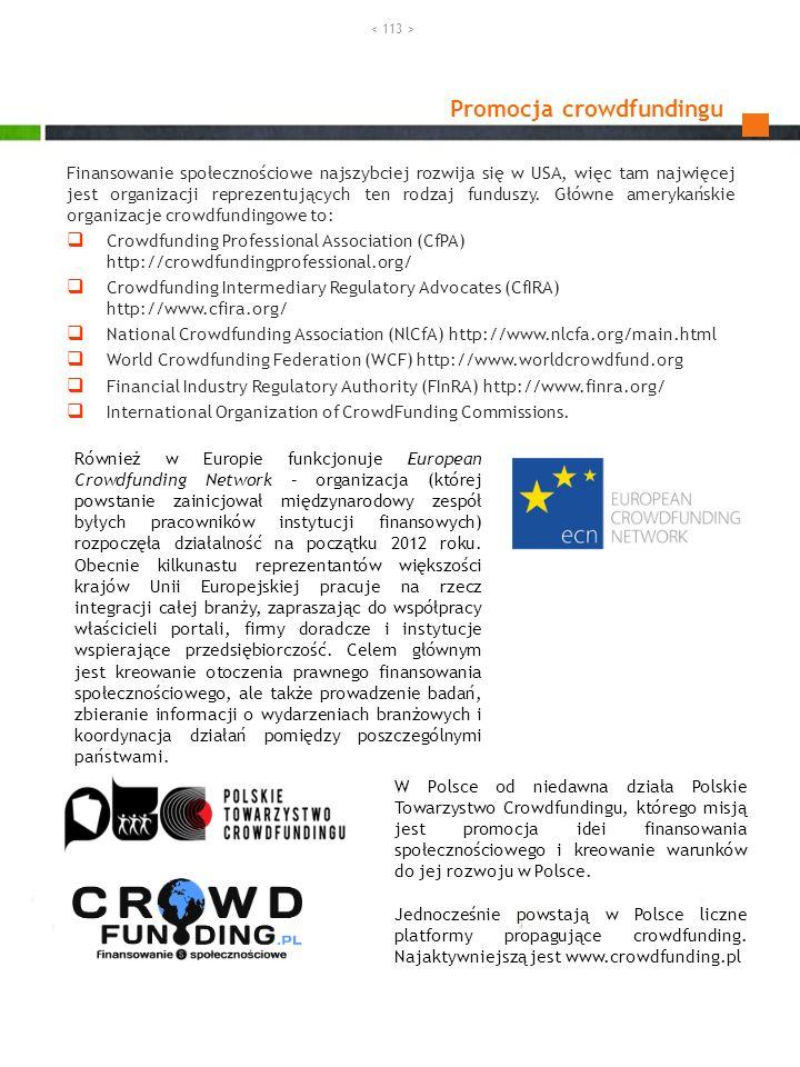 Promocja crowdfundingu