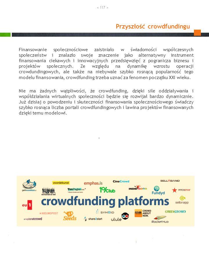 Przyszłość crowdfundingu
