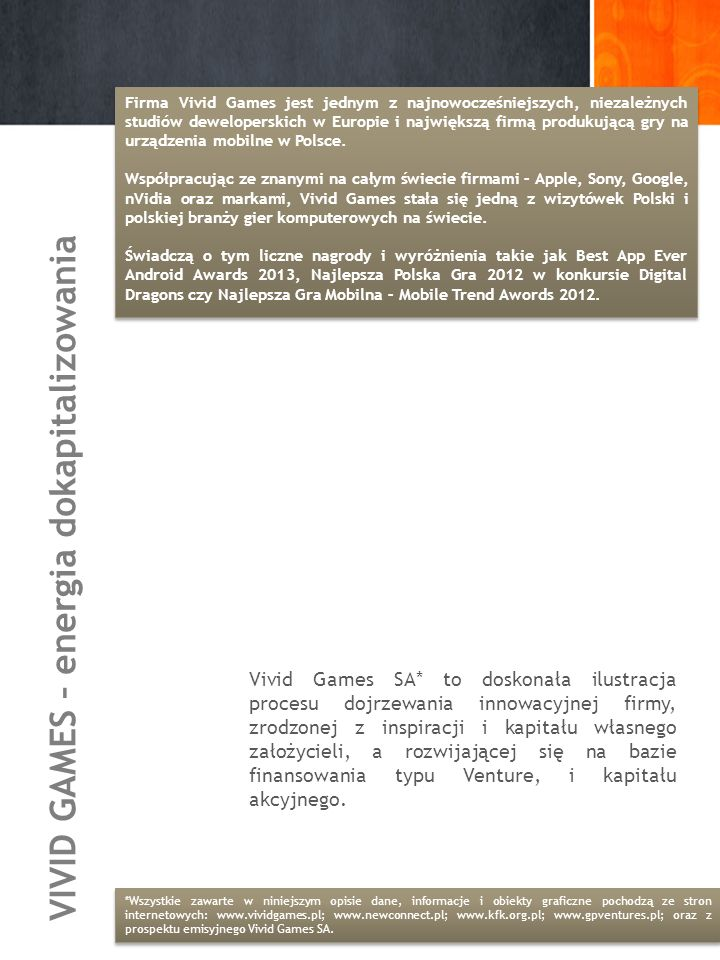 VIVID GAMES – energia dokapitalizowania