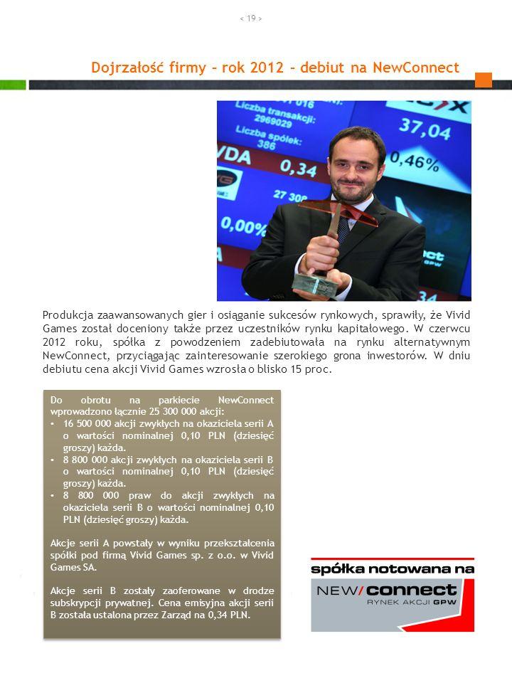 Dojrzałość firmy – rok 2012 – debiut na NewConnect