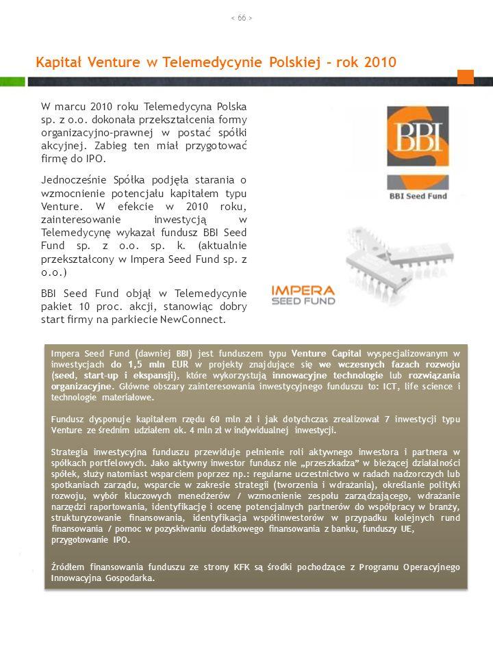 Kapitał Venture w Telemedycynie Polskiej – rok 2010