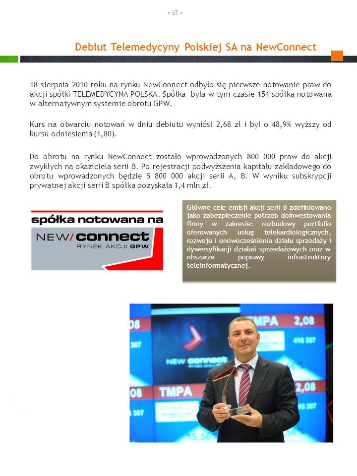 Debiut Telemedycyny Polskiej SA na NewConnect