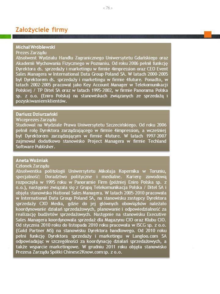 Założyciele firmy Michał Wróblewski Prezes Zarządu