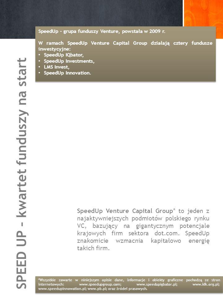 SPEED UP – kwartet funduszy na start