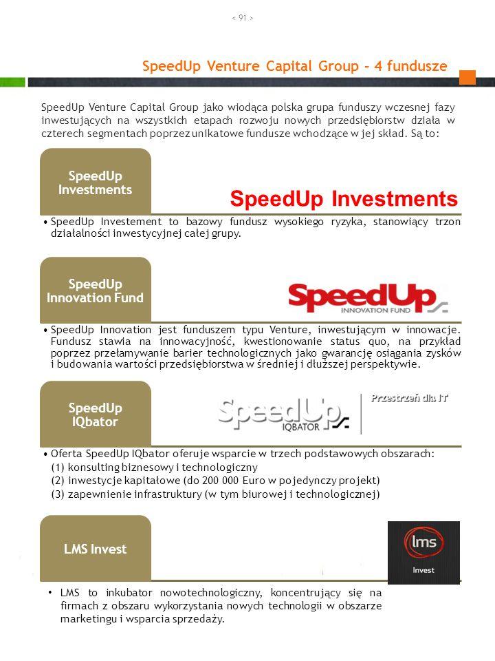 SpeedUp Innovation Fund