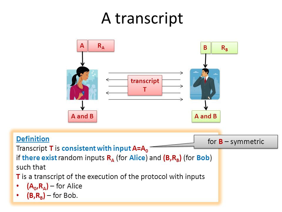 A transcript Definition for B – symmetric