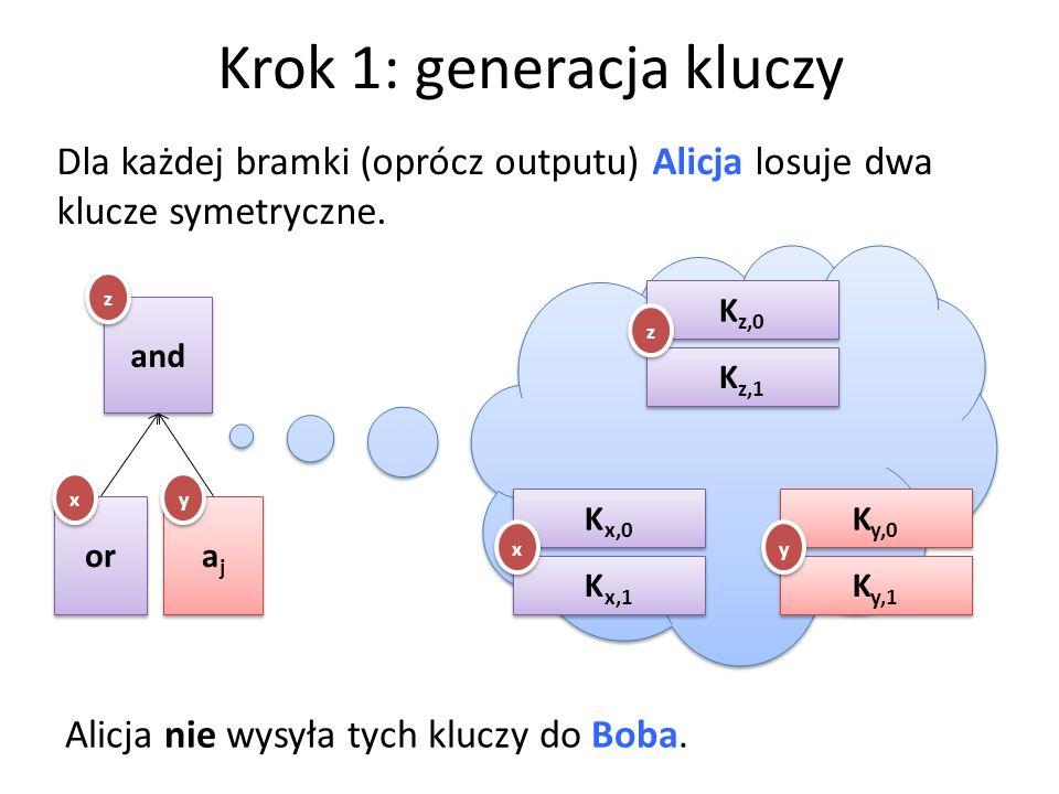 Krok 1: generacja kluczy