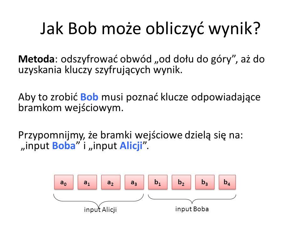 Jak Bob może obliczyć wynik