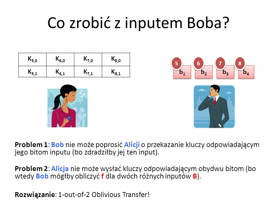 Co zrobić z inputem Boba