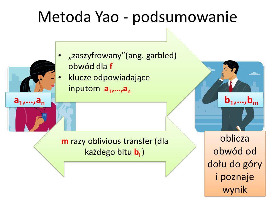 Metoda Yao - podsumowanie