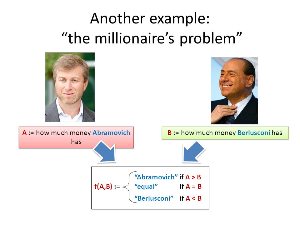 Another example: the millionaire's problem