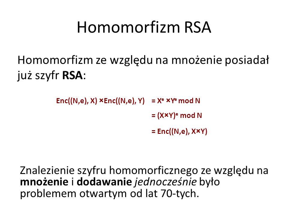 Homomorfizm RSA Homomorfizm ze względu na mnożenie posiadał już szyfr RSA: Enc((N,e), X) ×Enc((N,e), Y)