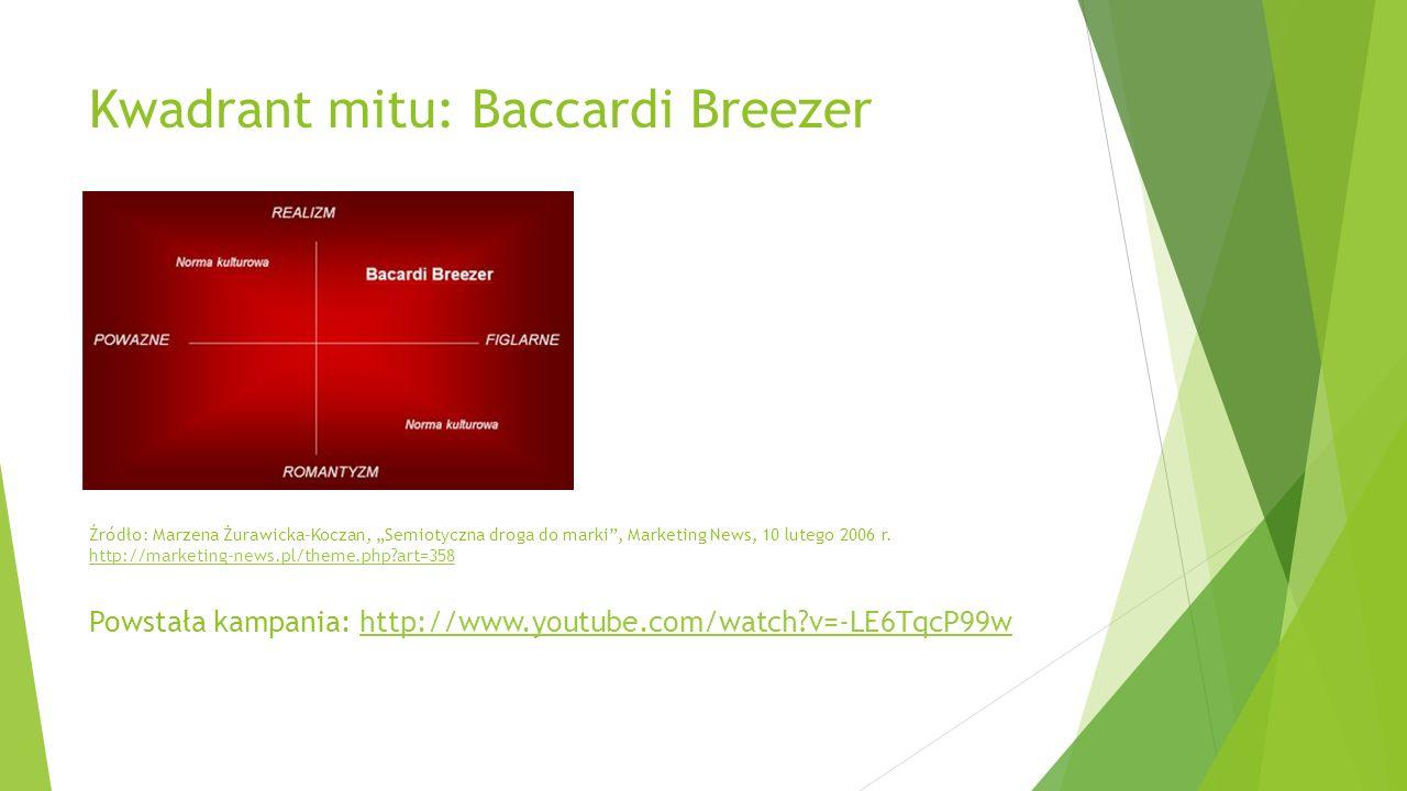 Kwadrant mitu: Baccardi Breezer